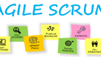 Agile Scrum Processes and Ceremonies